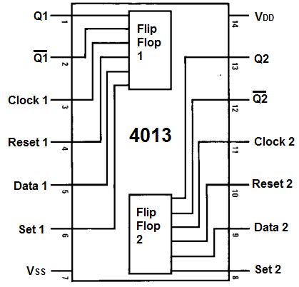How Build Flip Flop Circuit With Chip