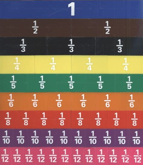 fraction tiles set of 51 no tray 004573 details