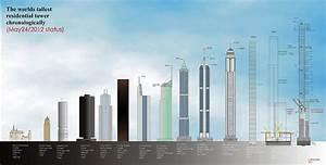 Höchstes Gebäude New York : glassolutions austria unternehmen news ~ Eleganceandgraceweddings.com Haus und Dekorationen