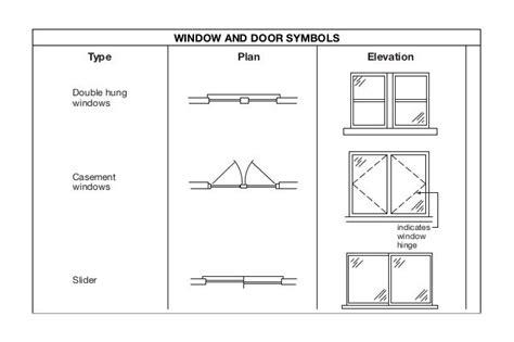 double hung windows casement windows slider