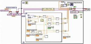 One Segment Of The Labview Block Diagram Corresponding To