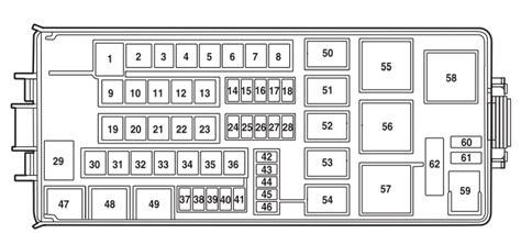 2001 Lincoln L Fuse Diagram by 2009 Ford F150 Interior Fuse Box Diagram