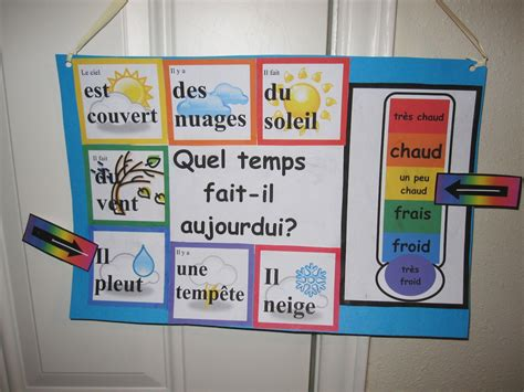 IMG_2713.JPG 1,600×1,200 pixels | French activities, Learn ...