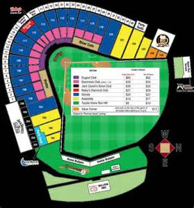 sacramento river cats tickets past fund raising events