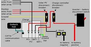 Rv Diagram Solar