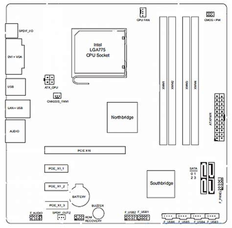 ordinateur de bureau compaq ordinateurs de bureau hp et compaq caractéristiques de