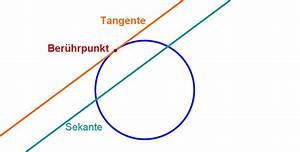 Tangente Berechnen Mit Punkt : tangente an kreis mathe artikel ~ Themetempest.com Abrechnung