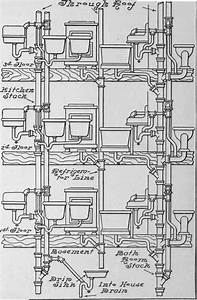 Plumbing For Apartment Building