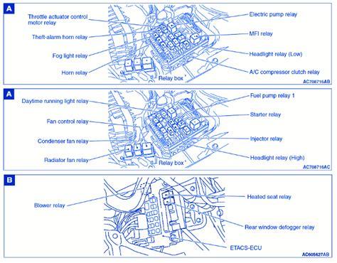 Mitsubushi Lancer Fuse Box Block Circuit Breaker