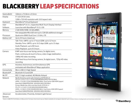 blackberry leap review crackberry