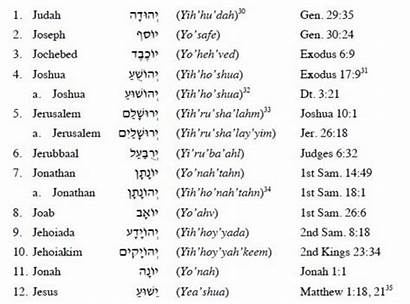Hebrew Names Jewish Jesus Laws Yah Don