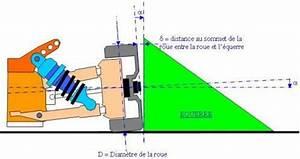 Angle De Carrossage : trucs astuces ~ Maxctalentgroup.com Avis de Voitures