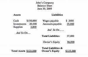 Balance Sheet « Supersedeas, Appeals, and Undertakings ...
