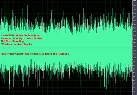 audio wave  spectral recorded results