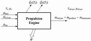 Valve Timing Diagram For 4 Stroke Petrol Engine