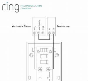 Ring Doorbell Pro Wiring Schematic