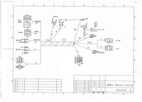 Quad Electrics Zongshen Lifan Ducar Razor