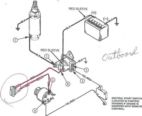 2165 Cub Cadet Wiring Diagram by Cub Cadet Solenoid Wiring Wiring Diagram