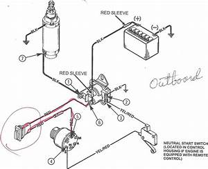 Cub Cadet Electrical Diagram For Solenoid