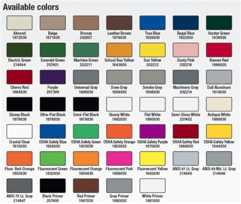 rustoleum 2x spray paint color chart home painting