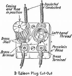 Edison Fuse Plug Cut