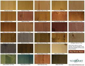 Varathane Stain Color Chart Examples Of Some Available Woodcraft Stains On Pine