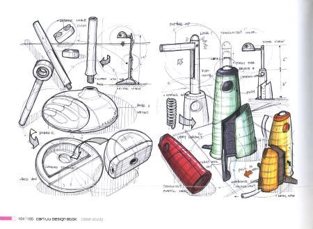 innovative design products the simplicity of a complex machine process