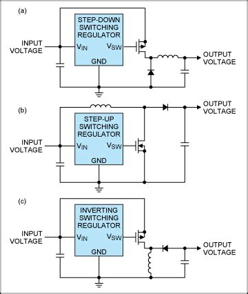 Choosing The Right Power Supply For Your Application