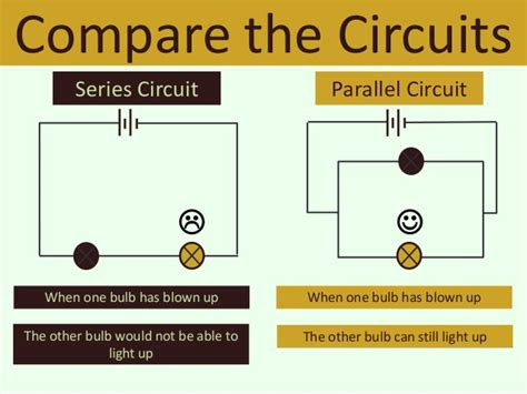 What Is A Seriesparallel Circuit?  Seriesparallel Combination Readingratnet
