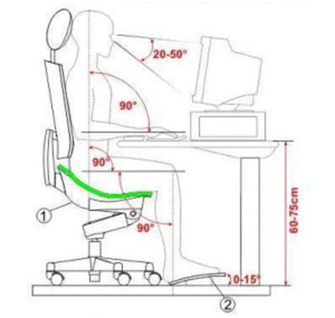 ergonomie poste de travail bureau hotelfrance24