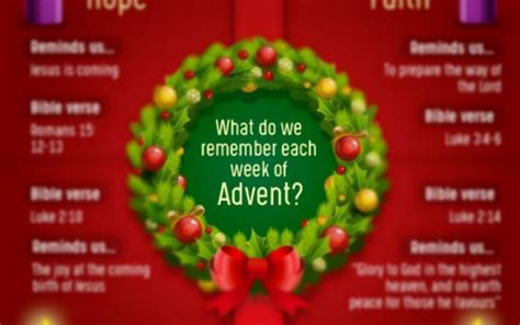 special meaning      sundays  advent