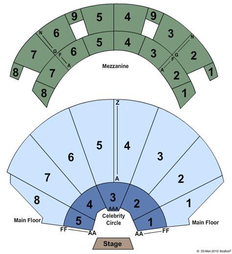 foto de Concert Venues in Merrillville IN ConcertFix com