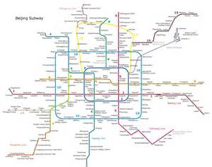Beijing Subway Line 9 - Beijing Urban Rail Transportation