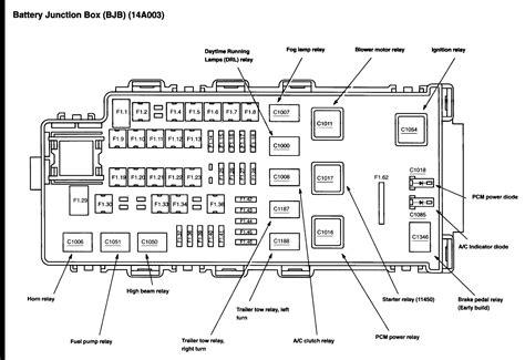 Fuse Box Diagram For 2003 Ford Explorer Sport by 2003 Ford Explorer Sport Xlt V6 Driving Highway R