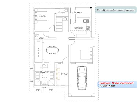 Home plan and elevation 1900 Sq. Ft - Kerala home design
