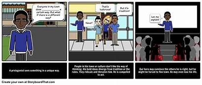 Society Conflict Literary Literature Types Storyboard Internal