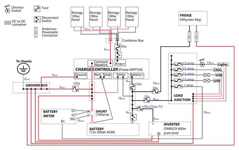 electrical control panel wiring diagram pdf wiring Residential Electrical Wiring Diagrams
