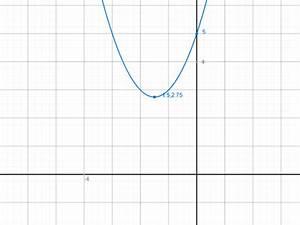 Nullstelle Berechnen Quadratische Funktion : haben alle quadratische funktionen nullstellen schule mathe mathematik ~ Themetempest.com Abrechnung