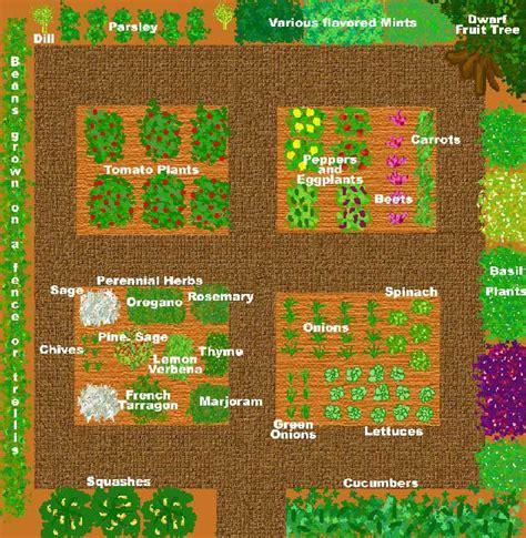 vegetable garden plans vegetable and herb garden layout kitchen garden designs kitchen design photos gardening