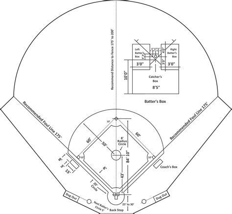baseball field template baseball field diagrams diagram site