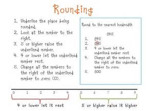 Rounding Decimals Place Value Chart