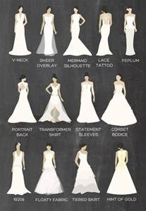 types of wedding dresses 25 best ideas about wedding dress types on wedding dress shapes wedding dress