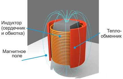 Индукционный нагреватель своими руками описание простейшей схемы самодельного устройства. как сделать индукционный.