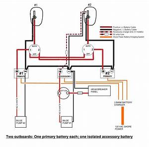 Wiring Twins W   3 Batteries  Help Reviewing Wiring Diagram - The Hull Truth