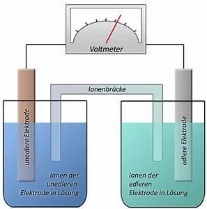 Galvanisches Element Spannung Berechnen : file galvanisches wikimedia commons ~ Themetempest.com Abrechnung