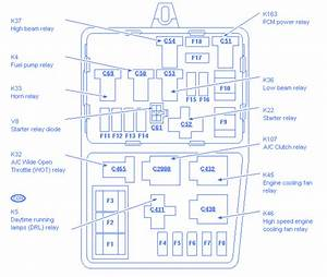 Bmw E28 1993 Main Fuse Box  Block Circuit Breaker Diagram