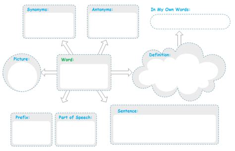 word map template vocabulary study graphic organizers free templates