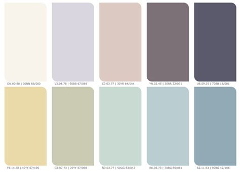 Palette Colori Pareti by Colour Trends 2016 Gli Opposti Si Attraggono Mobilitare