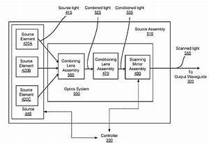 Facebook U0026 39 S New Patent Attempts To Make  U0026 39 Ar Glasses U0026 39  A Reality