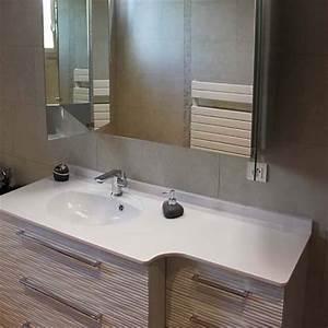 meubles de salle de bain classique atlantic bain With salle de bain design avec lavabo et meuble de salle de bain